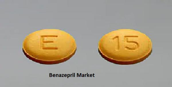 Benazepril Market