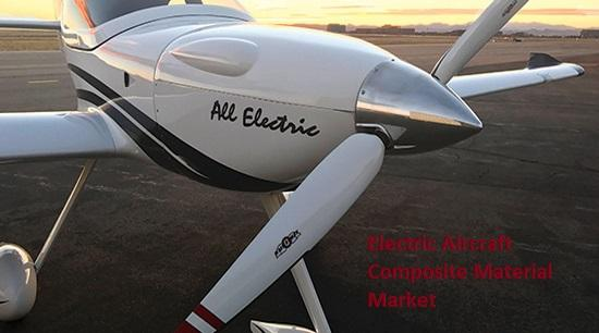 Electric Aircraft Composite Material Market Top Key Players -