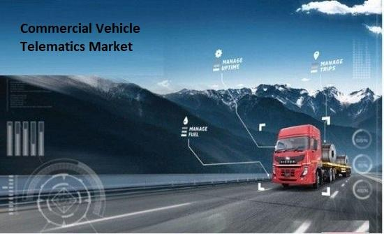 Commercial Vehicle Telematics Market Top Key Players - Harmans