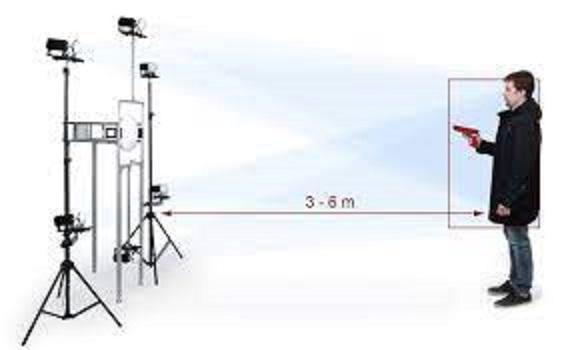 North America Terahertz Body Scanning Market
