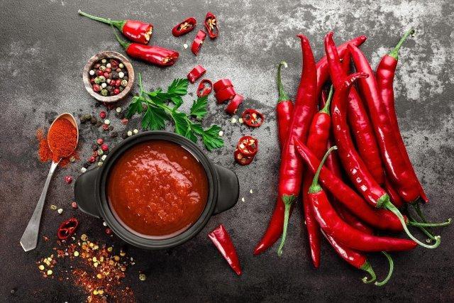 Hot Sauce Market Research Report