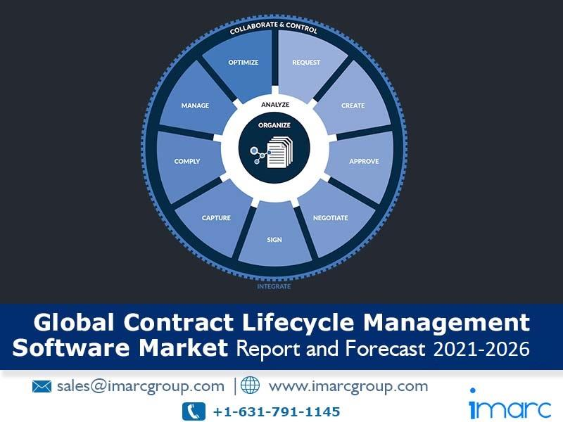 Contract Lifecycle Management (CLM) Software Market Size