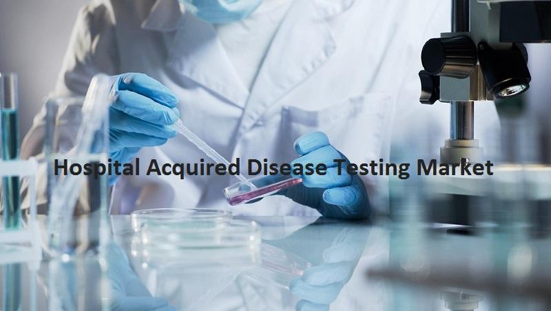 Hospital Acquired Disease Testing Market Size, Share, Trends