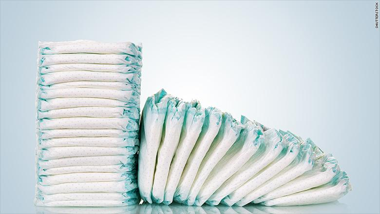 Adult Diaper Market Size, Share, Analysis and Forecast