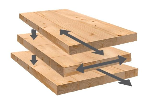 Cross-laminated Timber Market Report and Forecast 2021-2026