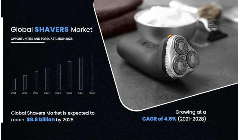 Shavers Market