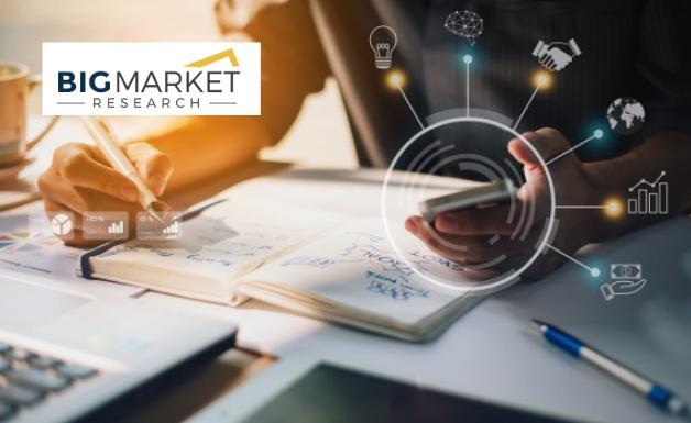 Mobile-device Location Determination Market