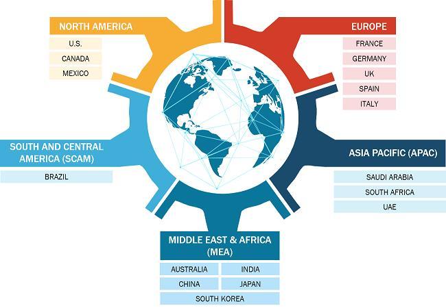 Medical Device Additive Manufacturing Market