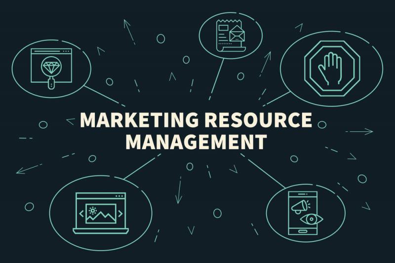 Marketing Resource Management Market