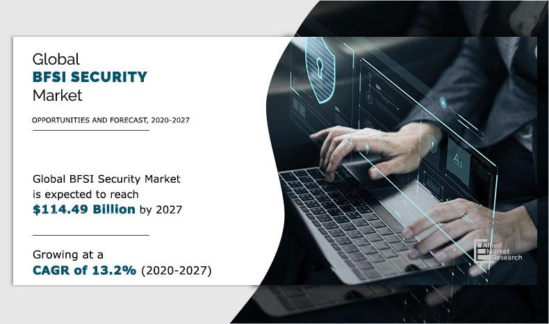 BFSI Security Industry