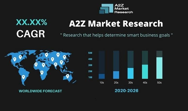 Commercial Telematics market To surge at a CAGR of +12% by 2027  