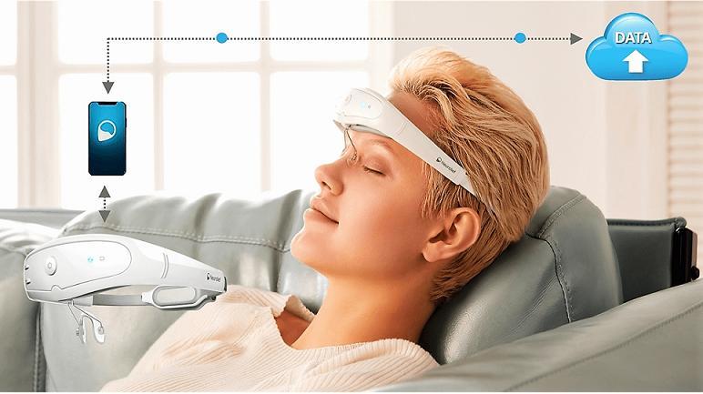 Dual Migraine Treatment Market