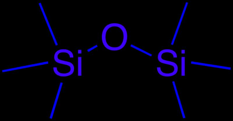 Silicones and Siloxanes Market 2021-2026: Size, Price, Growth,