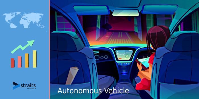 Autonomous Vehicle Market