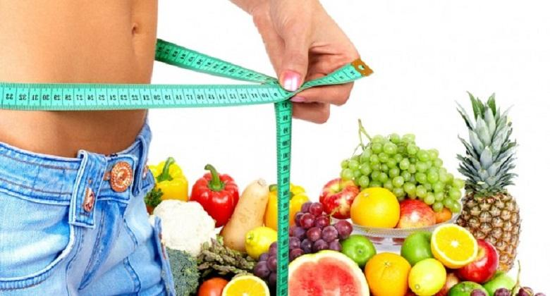 Weight Loss and Management Product Market