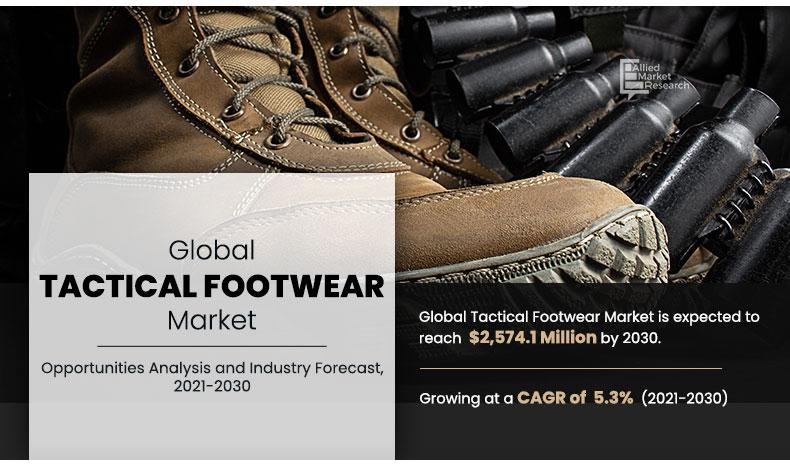 Do You Know : Tactical Footwear Market is Expected to Reach