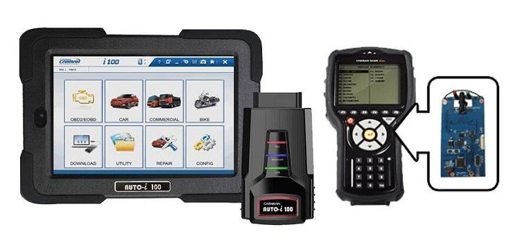 Global Diagnostic Scan Tools Market Size, Share & Industry