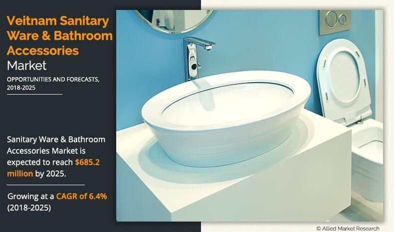 Vietnam Sanitary Ware and Bathroom Accessories Market Expected