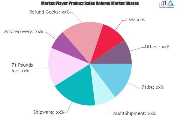 Parcel Audit Software Market
