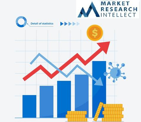 Video Game Engine Market Size 2021 And Analysis By Top Keyplayers