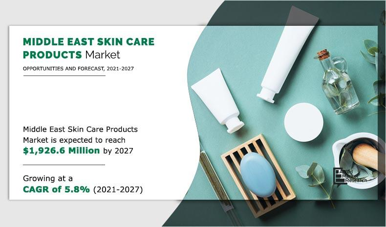 How Middle East Skin Care Products Market Expected to Reach