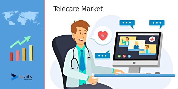Telecare Market