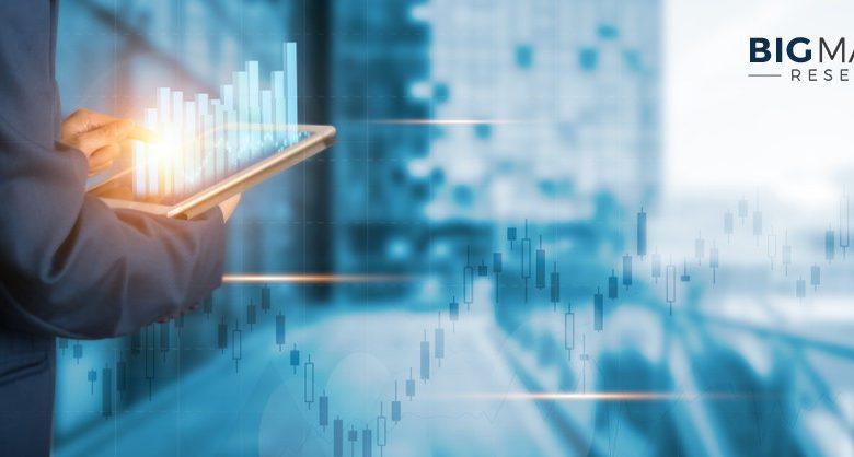 Trade Promotion Management and Optimization Solution Market
