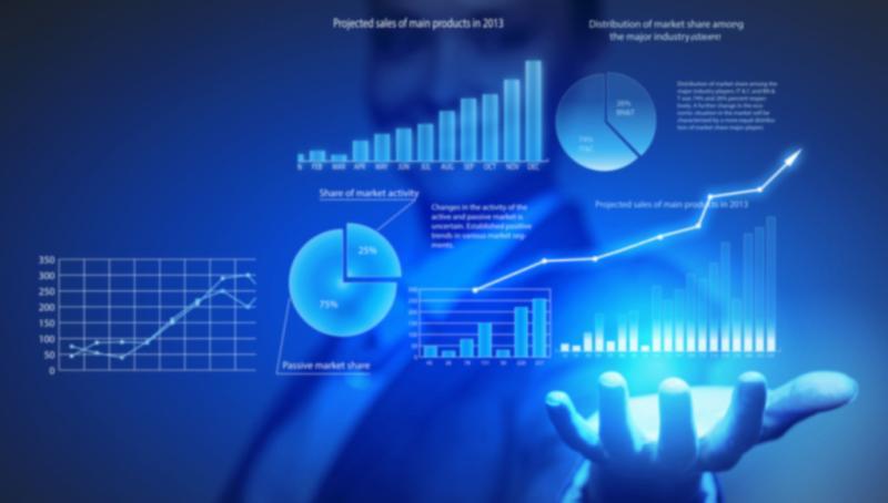 Social Media Analytics Tools Market