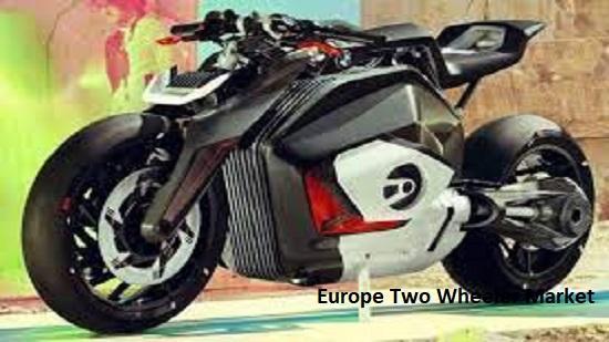 Europe Two Wheeler Market Top Key Players – Aprilia, Beta