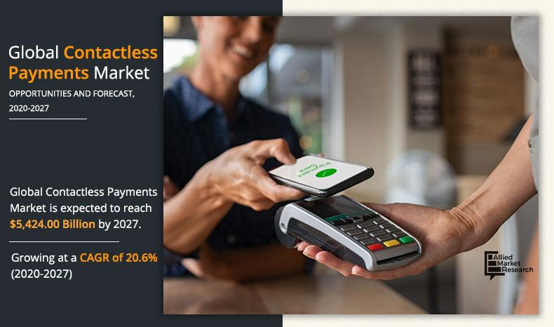 Contactless Payments Industry