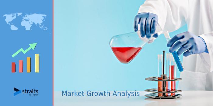 Chloroform Market