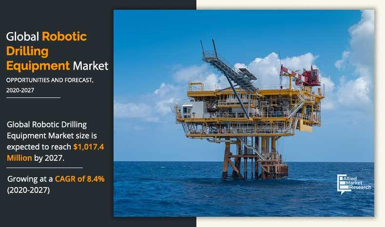 Robotic Drilling Equipment Market