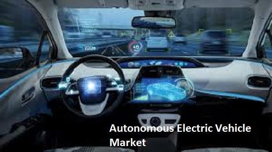Autonomous Electric Vehicle Market Top Key Players - General