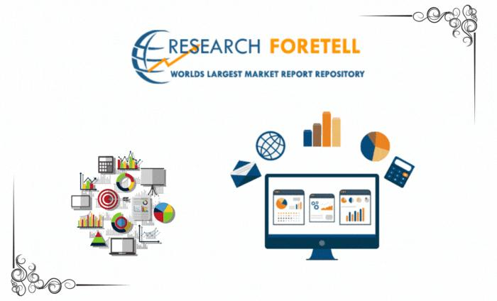 Reach Forklift Market global outlook and forecast 2021 -2027