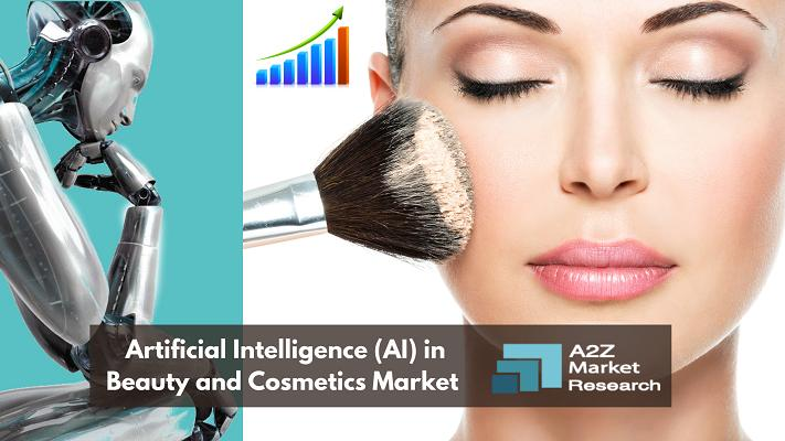 Future Prospects of Artificial Intelligence (AI) in Beauty
