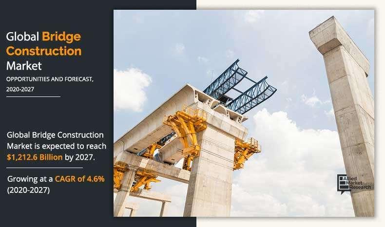 Bridge Construction Market