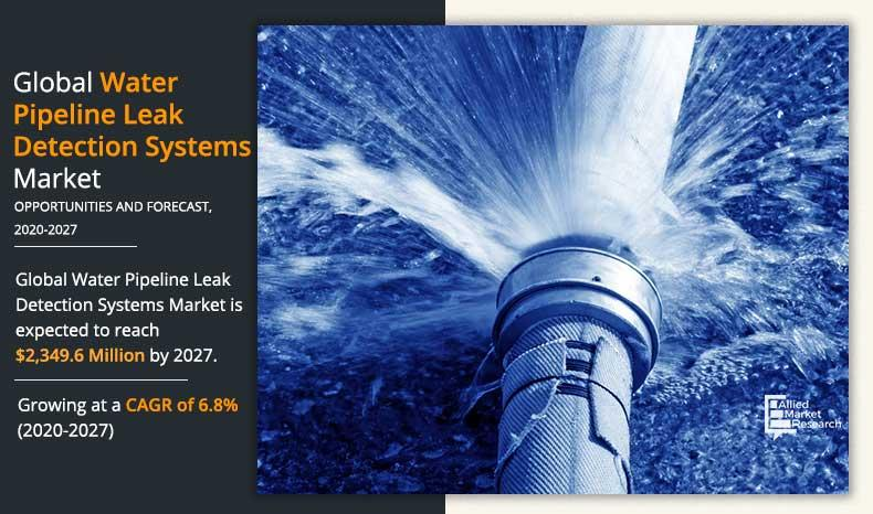 Water Pipeline Leak Detection Systems