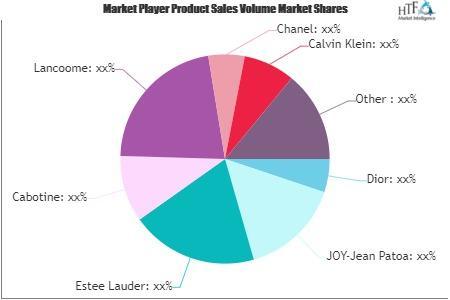 Perfume And Fragrances Market