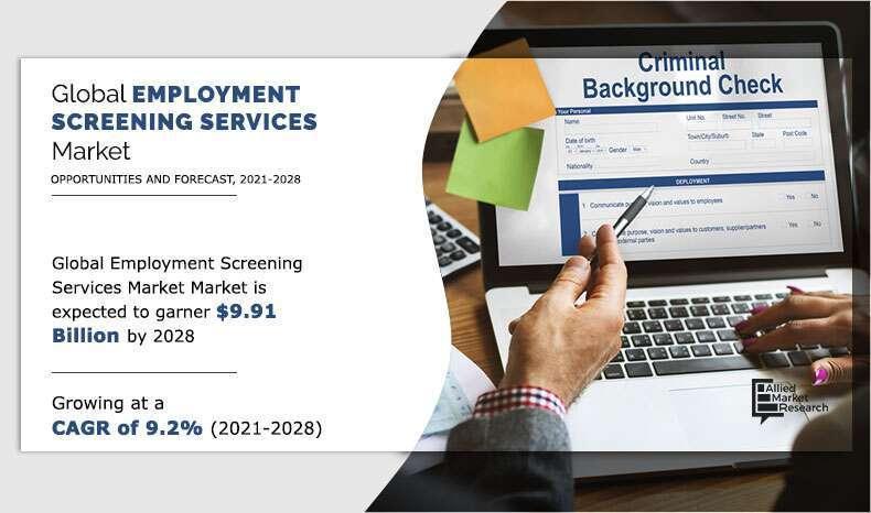 Employment Screening Services Market