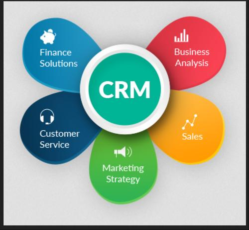 Customer Relationship Management Services Market Is Booming