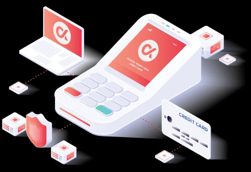 Credit Processing Solution Market Likely to Boost Future Growth