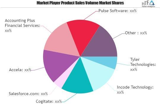 Public Financial Management Software Market