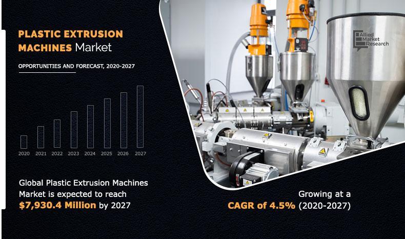 Plastic Extrusion Machines Market