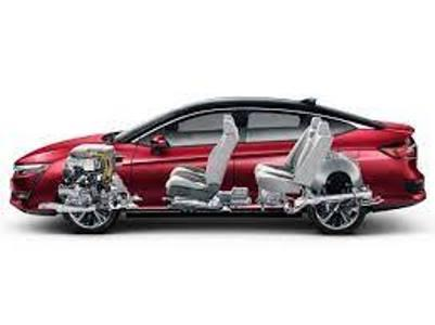 Electric Vehicles and Fuel Cell Vehicles
