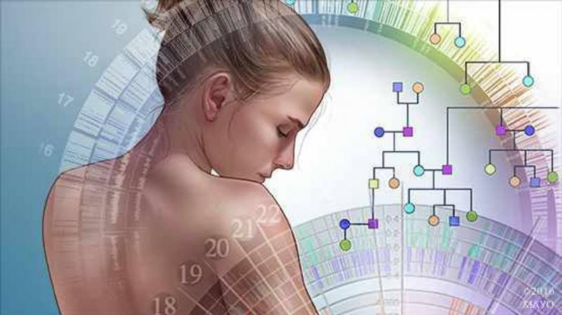 Breast Cancer Predictive Genetic Testing