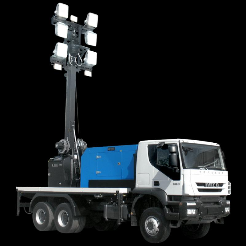 Global and China Truck Mounted Light Towers Market By Type,