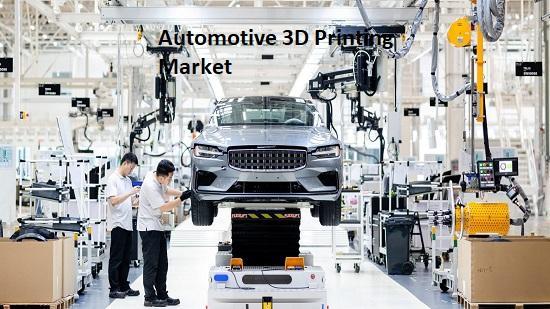 Automotive 3D Printing Market Top Key Players - Jaguar Land
