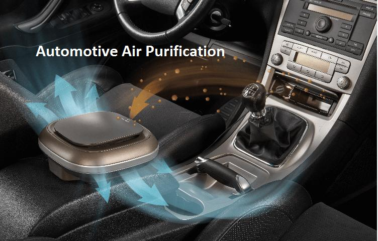 Automotive Air Purification System Market