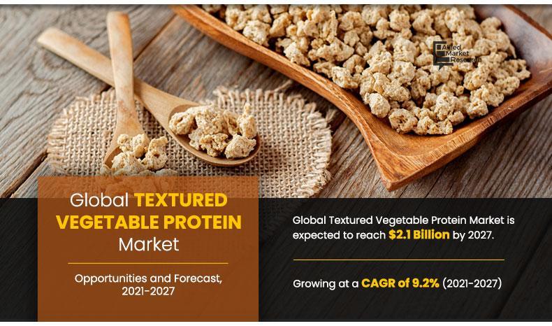 Textured Vegetable Protein market