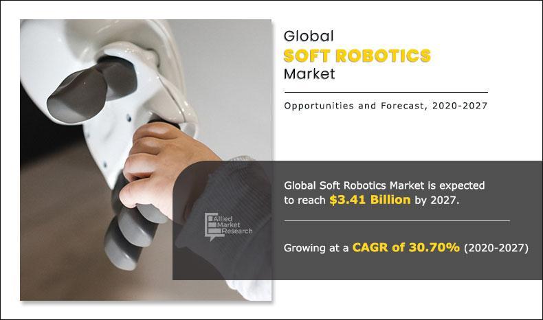 Soft Robotics Market